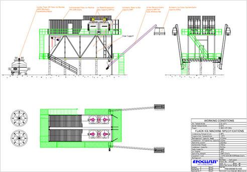 项目设计 - 弗格森制冰机